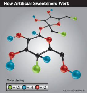 Artificial sweetening agents pdf merge