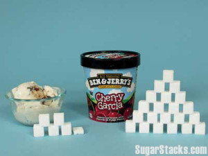 Ben and Jerry's Cherry Garcia: one 1/2 cup serving has 21 grams of sugar and contains 240 calories, of which 84 calories are from sugar. A pint of Ben and Jerry's has 84 grams of sugar and contains 960 calories, of which 336 calories are from sugar