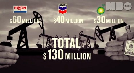 Why are we so beholden to oil? Because the big oils companies have donated over $130 to politicians over the last few years