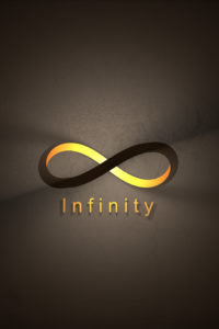The lemniscate - the symbol for infinity